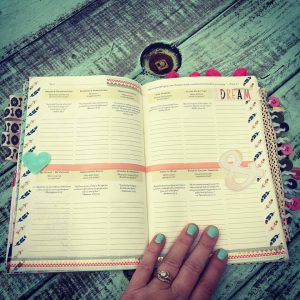 structured prayer journal, prayer journal, prayer closet, battle plan